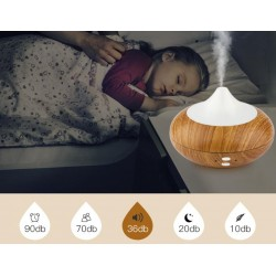 Aroma Diffuser Luftbefeuchter Raumbefeuchter Ultraschall 210ml 7 Farbe