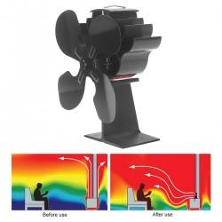 Ventilator Thermometer für Öfen ohne strom mit 4 Flügel Rotorblätter