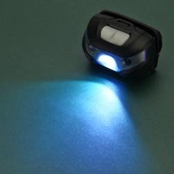 LED Kopflampe Kopfleuchten Stirnlampe Superhell für Camping Mountainbiking
